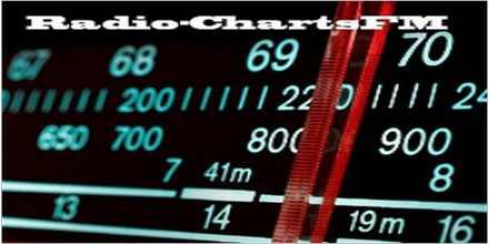 Radio Charts FM